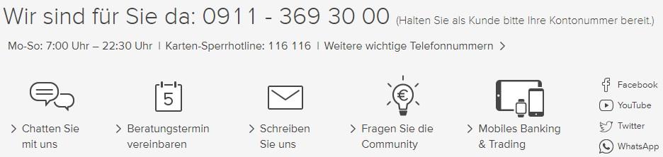 Der deutsche Support ist täglich erreichbar.