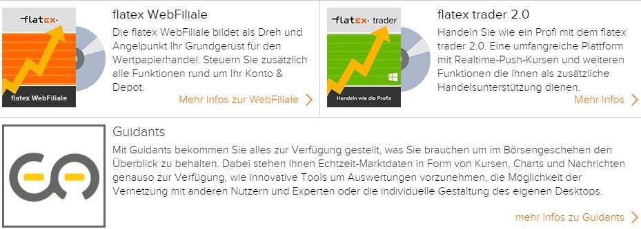 Die Handelsplattformen von Flatex sind professionell und leicht bedienbar.